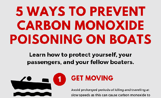 5 Ways to Prevent Carbon Monoxide Poisoning on Boats [infographic]