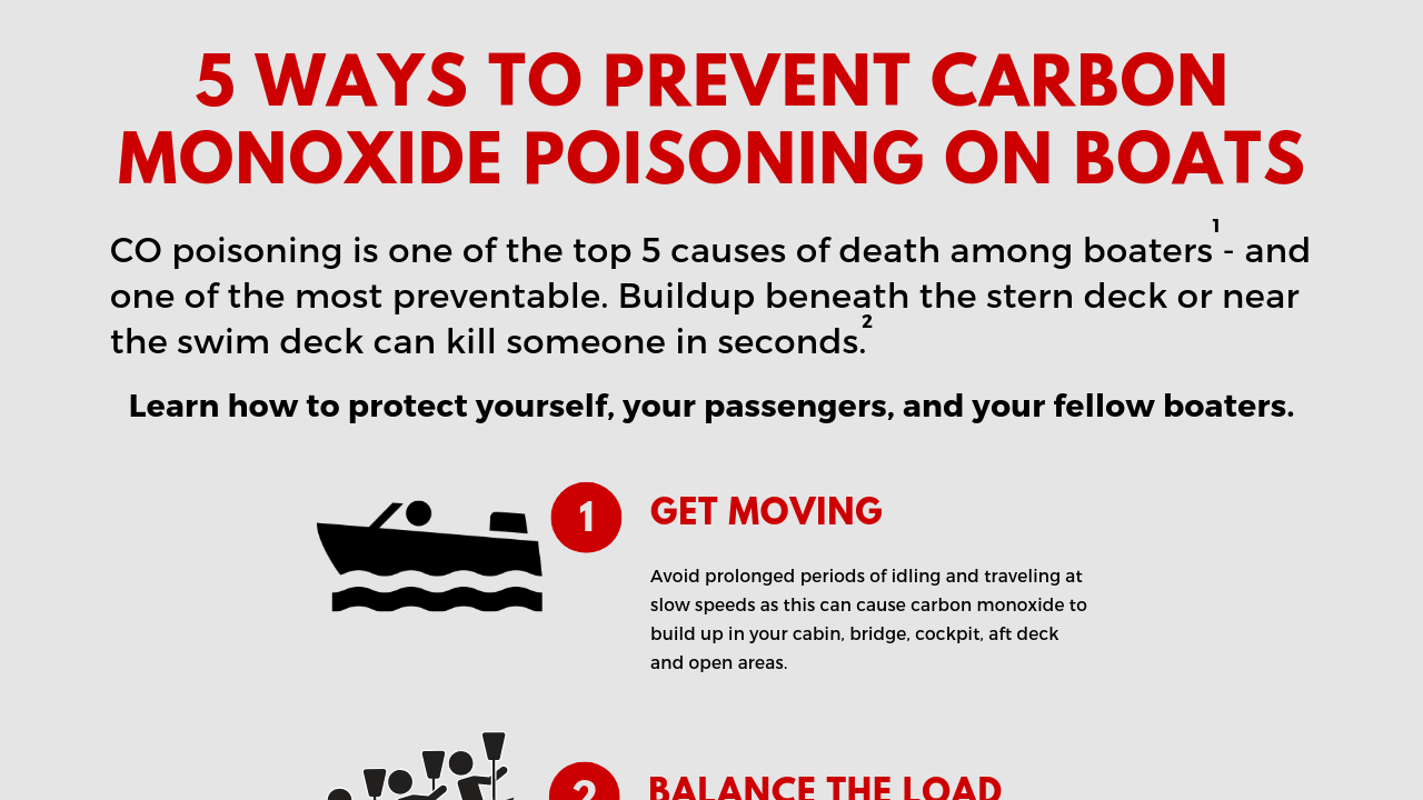 prevent infographic carbon monoxide poisoning on boats