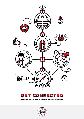 NSBC Get Connected infographic
